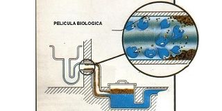 BioTech America-Proveedor Industrial Productos de Limpieza (bacterias y enzimas) Nuevo Laredo